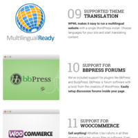 Gadgetine Wordpress Premium Responsive Magazine Theme Free Download