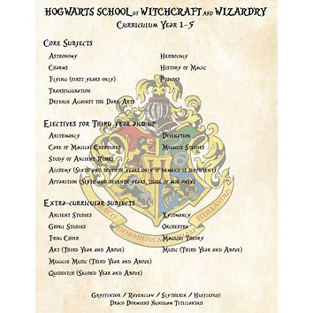 Harry Potter Subject List for Hogwarts School of Witchcraft and Wizardry - Curriculum Year 1-5