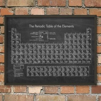 Periodic Table of Elements Wall Art Poster 1 (XS20)