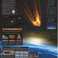 Meteors and Meteorites Facts and Figures Space Education Poster 24x36