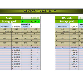 Customisable Budget Planner, Budget Spreadsheet, Financial Planner, Money Management, Savings tracker, Home Budget, Instant Download