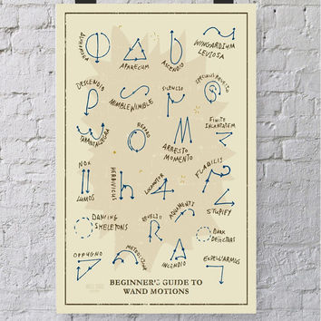 Harry Potter Wand Motions chart in Hogwarts house colors / Beginners guide Poster / Print / Gryffindor Hufflepuff Ravenclaw Slytherin