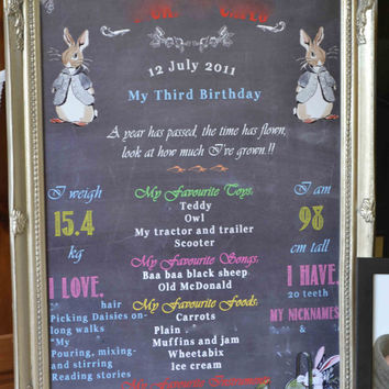 Personalized Chalkboard Birthday Poster, Peter Rabbit Chalkboard, 1st ,2nd, 3rd  Birthday Chalkboard banner - High Resolution File
