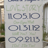 Personalized Important Dates Sign, Wedding Date sign, Bridal Shower Gift , Engagement gift, New Couple gift, Special Dates
