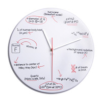 Science Geek Clock