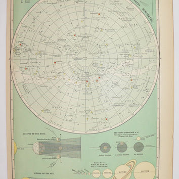 Vintage Celestial Print, Antique Space Print 1901 Star Map, Zodiac Art, Solar System Print, Constellations Astronomy Geekery Space Gift 2