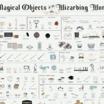 Magical Objects of the Wizarding World