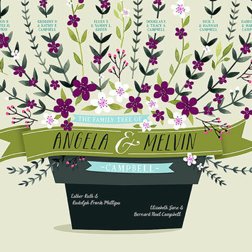 CLEMATIS Family Tree, 5 generations - PERSONALIZED -13x19