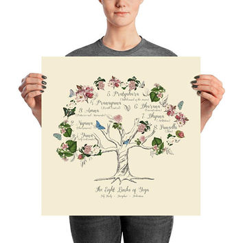 Eight Limbs of Yoga Poster Print, mindfulness, breathing, healthy living, yoga chart