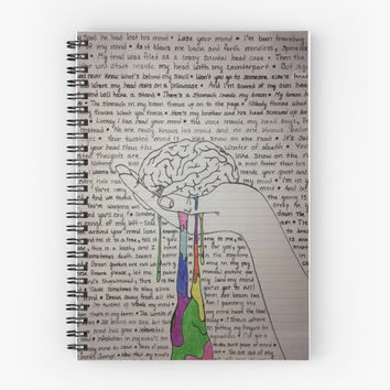 Self-Titled Brain by nicolegrace15