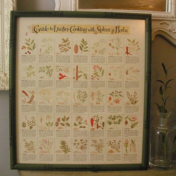 Vintage Spices and Herb chart wall hanging  by MamaLisasCottage