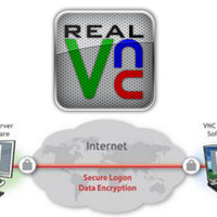 RealVNC VNC Enterprise 5 keygen Full Free Download