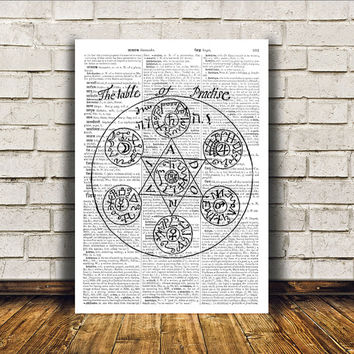 Occult poster Alchemy print Witch art Modern decor RTA371