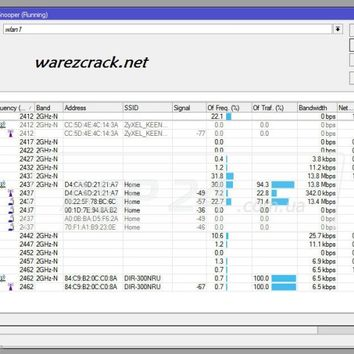 MikroTik RouterOS v6 Full Crack Keygen from warezcrack net