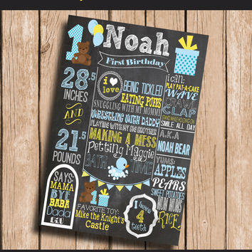 Teddy Bear First Birthday Chalkboard Birthday Sign Second Birthday Blue Yellow Balloons Chalkboard Art Photo Prop Digital File Printable