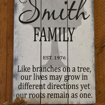 Custom Name Sign Family Name Sign Pallet Sign Wedding Gift Bridal Shower Gift Housewarming Gift Anniversary Gift Like Branches On A Tree
