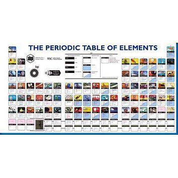 Periodic Table Of Elements Science Movie poster Metal Sign Wall Art 8in x 12in