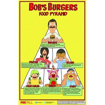 Bobs Burgers Food Pyramid poster Metal Sign Wall Art 8in x 12in