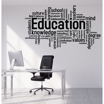 Vinyl Wall Decal Word Cloud Education School Teachers Students Unique Gift (n1207)
