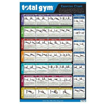 Total Gym Wall Chart with 35 Exercises