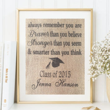 Personalized Graduation Gift, College Graduate, Graduation Art, Graduation Present