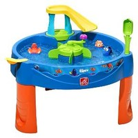 Step 2 Finding Dory Water Table