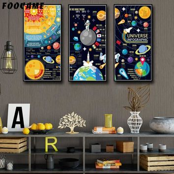 Solar System Galaxy Space Wall Art Print on Canvas for Kids's Room