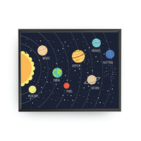 Solar System Print, Nursery Print, Space Art, Kids Education, Learning Planet, Typography Poster, Kids Decor, Nursery Space, Classroom Decor