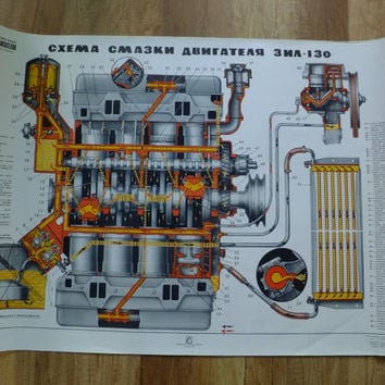 Vintage Soviet CCCP Engine Blueprint School Pull Down Drowing Cutaway V-type engine ZIL-130  Lubrication System
