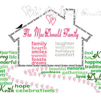 Personalized Family House Art, Family Home Word Art, Unique Handmade Word Art Typography, PRINTABLE DIGITAL FILE