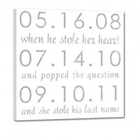 Custom Canvas 20X20 Special Dates Art – Wedding Sign, Date Sign, Love Story