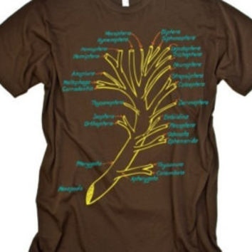 Entomology Insect Evolution T-shirt Graphic Science Map