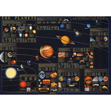 The Planets Solar System Education Poster 27x39