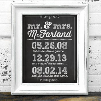 Customized Printable 'Dates to Remember' Chalkboard Sign / First Date/ Engagement / Wedding / Bridal Shower / Decor / Rustic / Shabby Chic