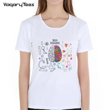 Geek Brain T Shirt Science Chemistry Biology Art Geography Math Physics Cool Fashion Punk T-shirt Casual Funny Style Unisex Tees