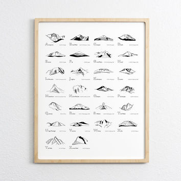 ABC Mountains Poster