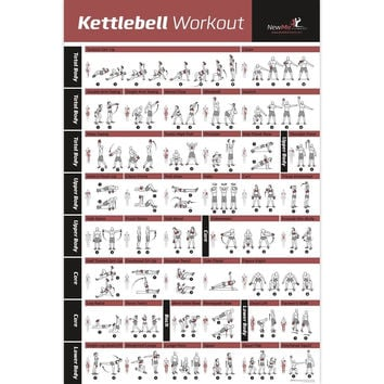 Kettlebell Workout Exercise Poster Laminated - Home Gym Weight Lifting Routin...