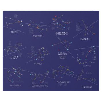 Twelve Zodiac Constellations Wrapping Paper