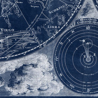 """Sky map (1850) Vintage chart of star constellations in 4 sizes up to 54x36"""" (140x90cm) Large Victorian map of stars, Zodiac, Universe"""