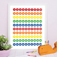 Classroom Posters, Educational Chart, Educational Posters, Home school decor, Playroom Decor, Education Wall Art, Numbers wall art, 1 to 100