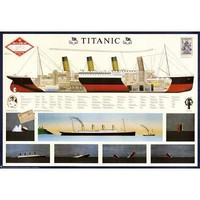 Poster, Titanic, Final Size: 38.5 in X 26.75 in. Poster Print, 39x27