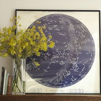 Astrological Chart Framed Print