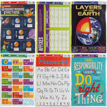 "Bulk Teaching Tree 2-Sided Elementary Educational Wall Posters, 17x20½"" at DollarTree.com"