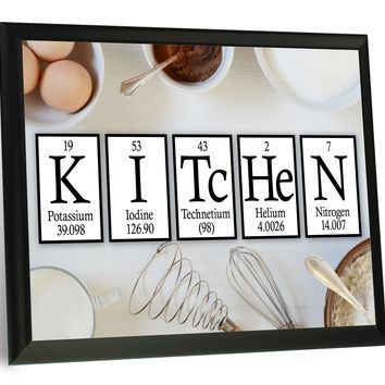 Kitchen Periodic Table of Elements Wall Plaque