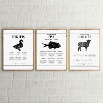Meat Cuts Diagram Poster Kitchen Wall Art Prints , Cooking Chart Food Canvas Painting Restaurant Wall Picture Butcher Art Decor