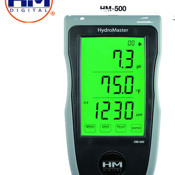 The HydroMaster Continuous pH/EC/fDS/femp Monitor