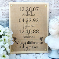 What a difference a day makes, Important dates sign, Family birthdays sign, Kids birth dates, Children birthdays sign, gift for mom dad