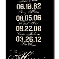 Personalized Special Dates Canvas Wall Art With Family Last Name, Birthdates & Wedding Date, Wedding Sign, Anniversary Sign, 12x18