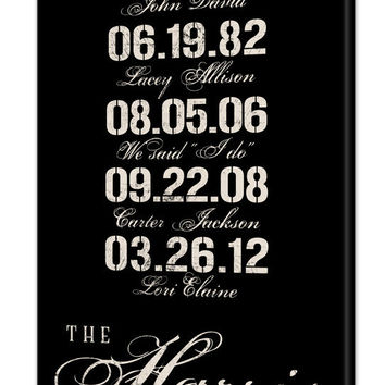 Personalized Special Dates Canvas Wall from ScriptandStyle on