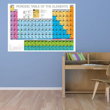 "Detailed Periodic Table of Elements Vinyl Wall Decal 55x39"" Educational Home Decor"